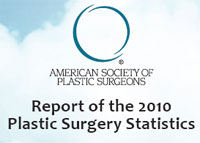 ASPS 2010 plastic surgery statistics